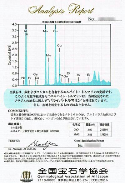 ブラジル産バターリャ鉱山パライバトルマリン0.15ct WGK18ネックレス ダイヤ0.47ct付 (全国宝石学協会パライバ分析レポート付宝石鑑別書付)