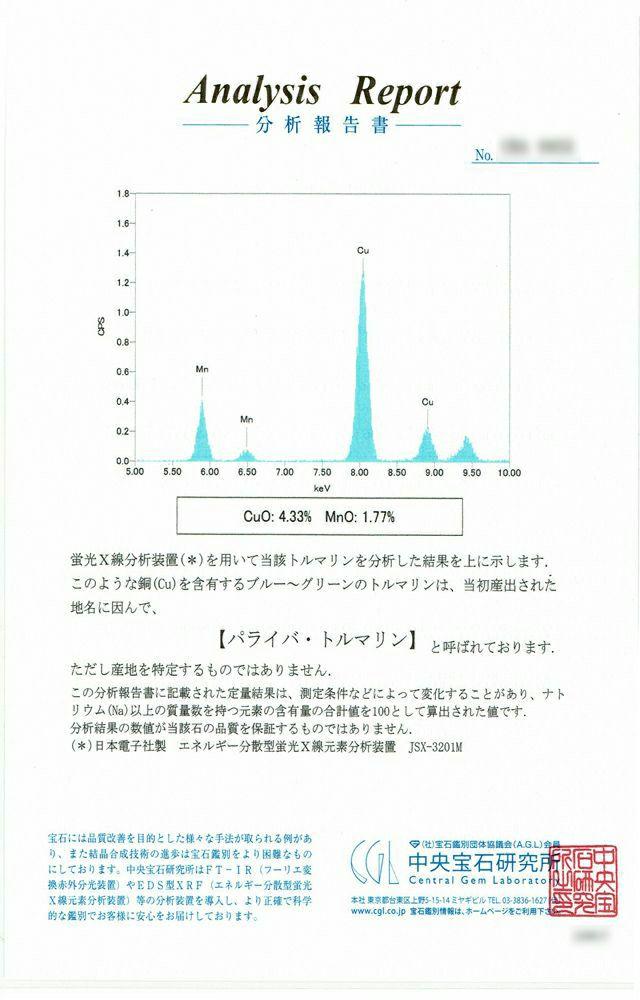 中央宝石研究所パライバトルマリン分析レポート宝石鑑別書