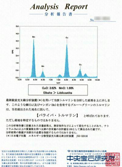 中央宝石研究所パライバトルマリン分析報告書付宝石鑑別書